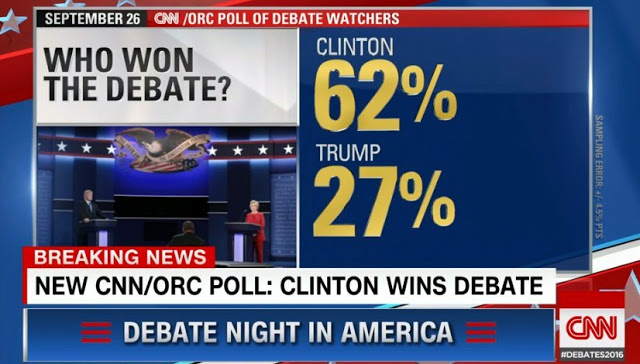 cnn-debate1-poll